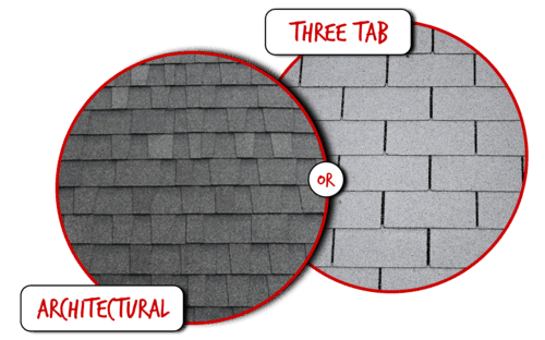 Architectural versus three-tab roof graphic